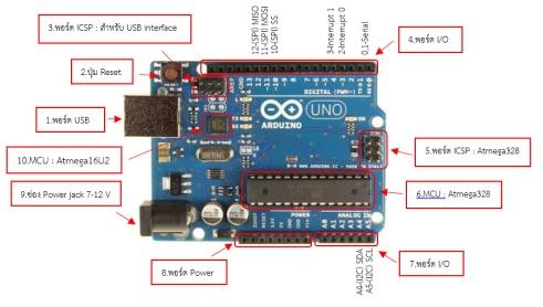 โครงสร้าง Arduino Uno